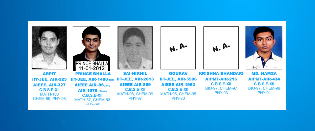 results apex education iit jee medical foundationapex education iit jee medical foundation